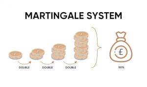 Martingale strategie Blackjack